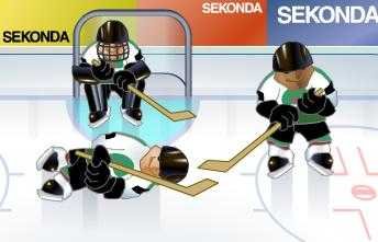 Ice Hockey Superleague